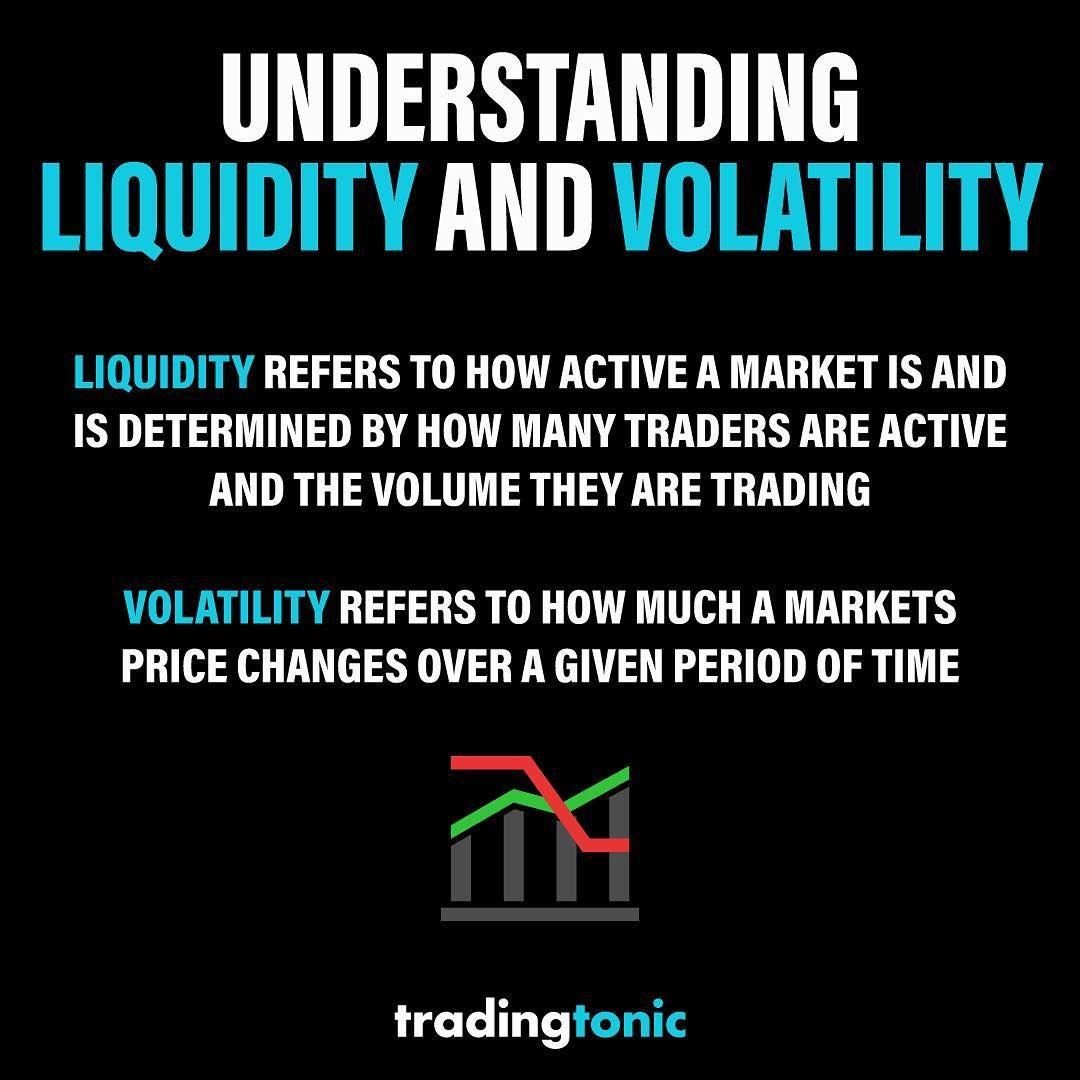 High Liquidity High Volatility Increased Predictability