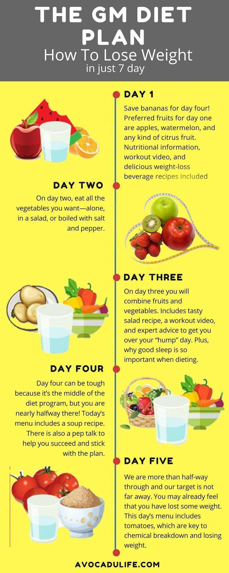Quick weight loss tips with exercise #rapidweightloss <= | natural things to lose weight#weightlossgoals #weightlosssupport #weightloss #BulletproofCoffeeWeightLoss