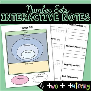 Number Sets Includes The Real Number System Interactive Notes