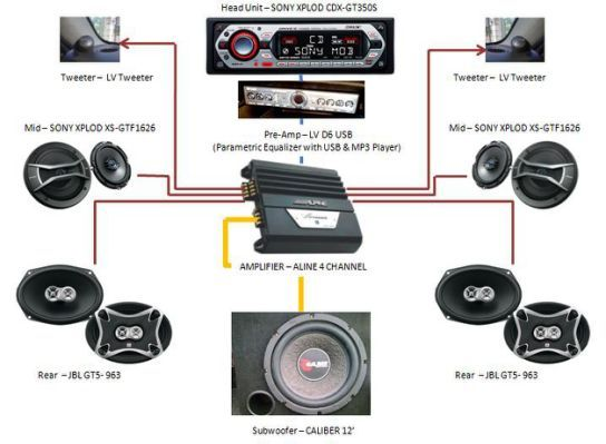 Mixer Setup Pa Setup Sound System Car Audio Systems Car Audio