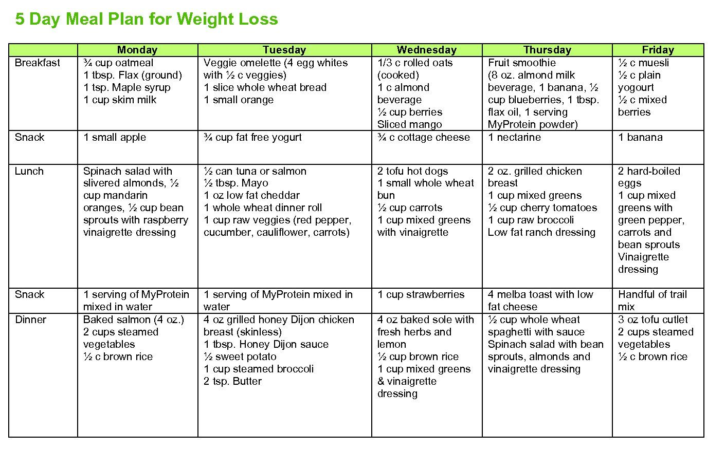 Diet Charts And Diet Plans For Weight Loss Diet Is Very Important