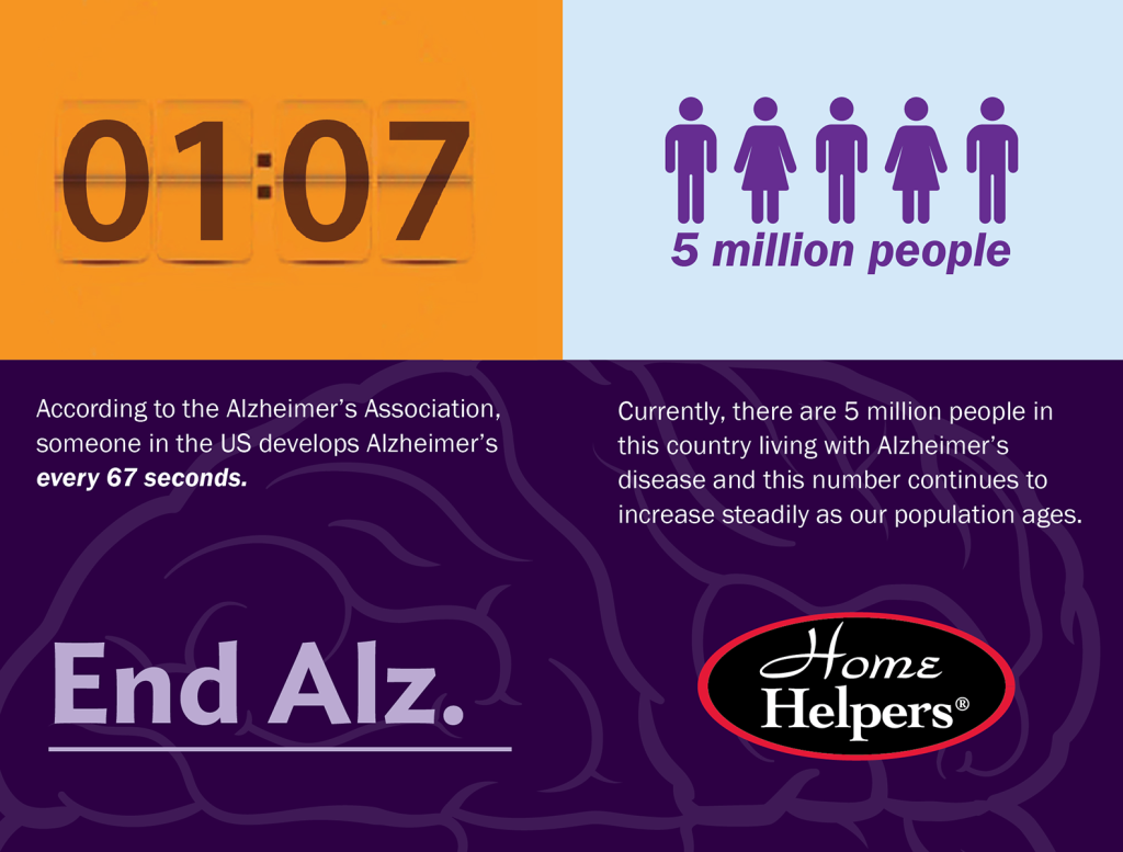 alzheimers essay Personal essay: is alzheimer's in my future this twenty something learned the value of financial preparedness, and much more, as he watched his grandfather disappear into the fog of alzheimer's by dan greenblatt.