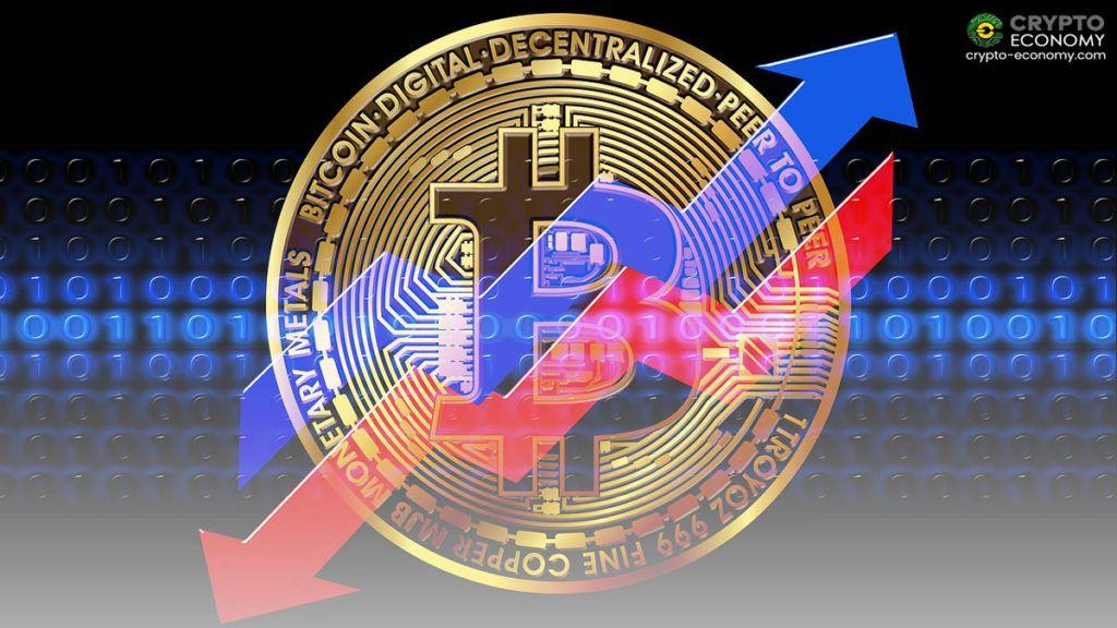 Bitcoin [BTC] Price Analysis Bitcoin may Fall to 8500 is