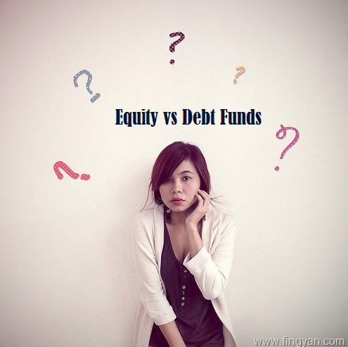 What investment option is equity a part of