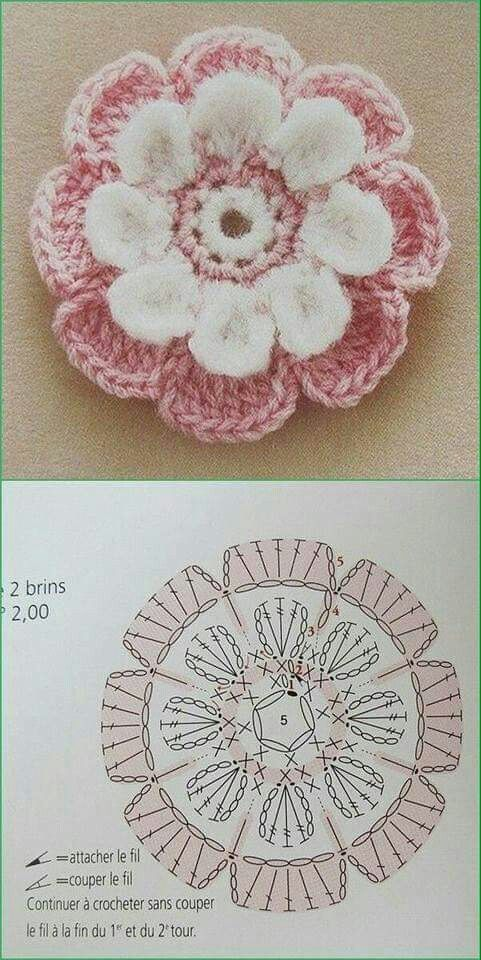 Pin de Maria Delia en flores | Pinterest | Flores, Flores tejidas y ...