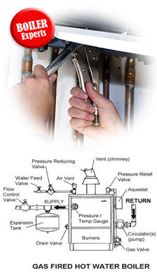 Gas Steam Boiler Services American Way provides