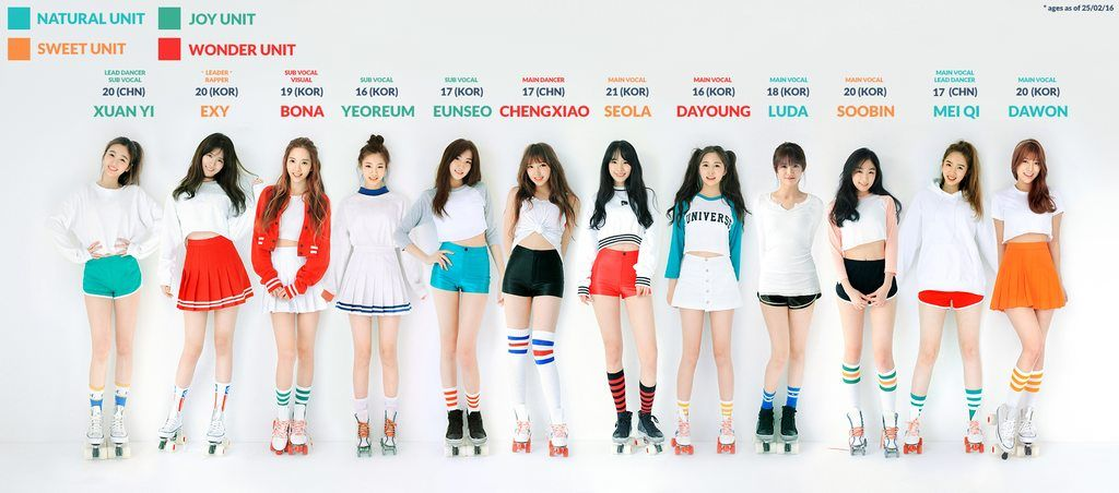 Cosmic Girls Group Image All Names Ages Units Positions Cosmic Girls Roller Girl Starship Entertainment