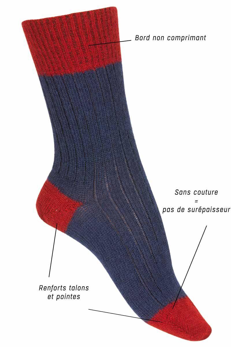 Chaussettes sans couture Mohair bicolores