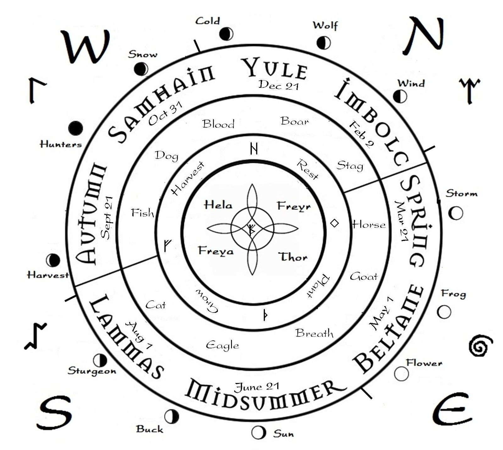 Protection symbols wiccan choice image symbol and sign ideas protection symbols wiccan image collections symbol and sign ideas protection symbols wiccan choice image symbol and buycottarizona Choice Image