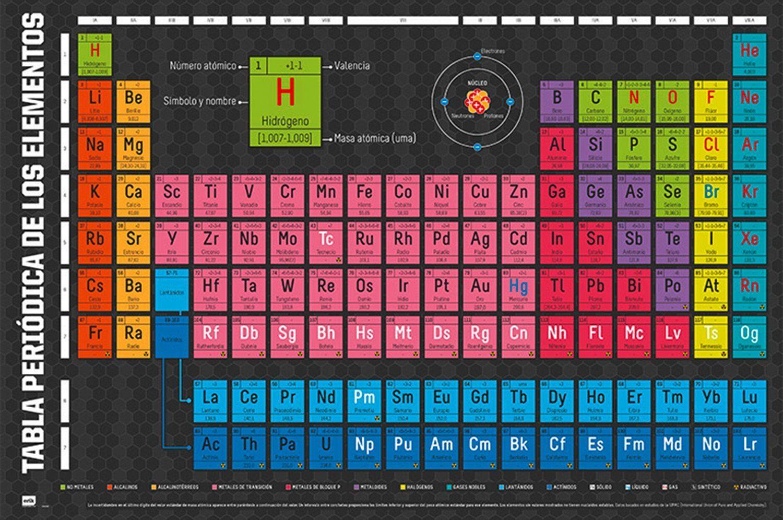pster tabla peridica de los elementos versin en espaol 915cm x 61cm - Tabla Periodica En Visual Basic
