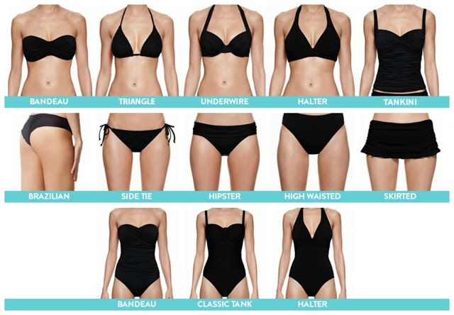 c66ddbe67f9 Tips on Different Types of Swimsuits Swimsuits, Bikinis, Swimwear, Making  Waves, Body