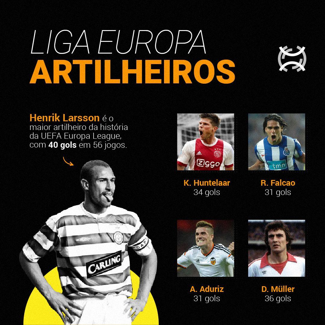 Liga Europa Maiores Campeoes Artilheiros E Estatisticas Liga