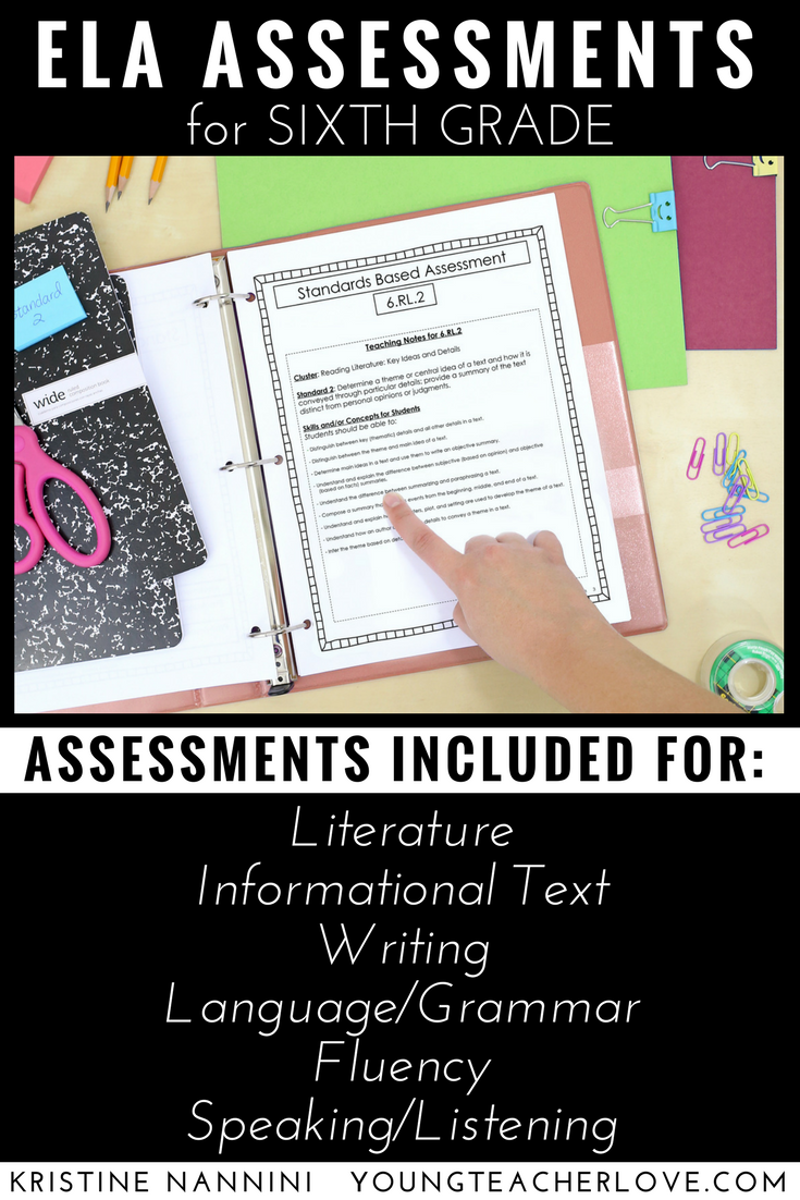 6th Grade Ela Assessments Reading Comprehension Grammar Writing