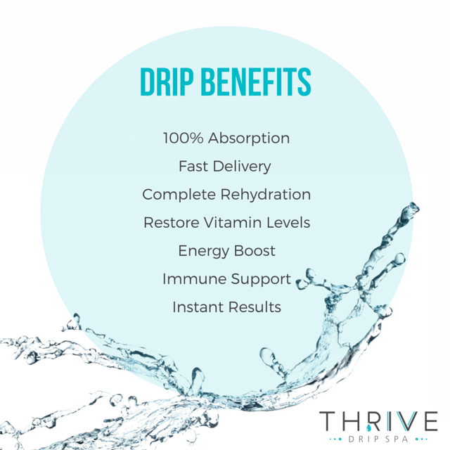 Thrive Drip Spa Will Be Bringing The Amazing Benefits Of