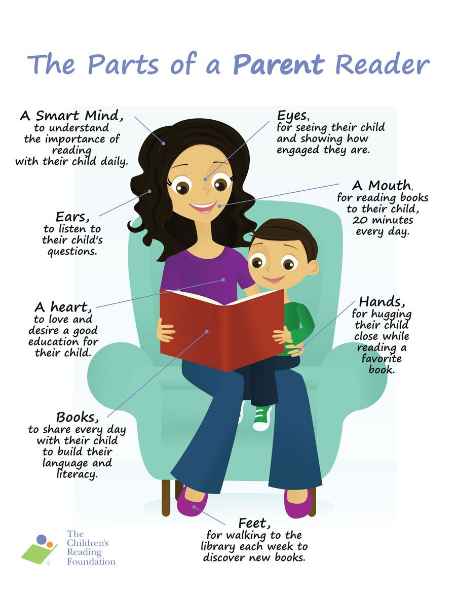 Encourage Your Children To Read >> Spread The Word To Read With A Child Find This Poster As Well As