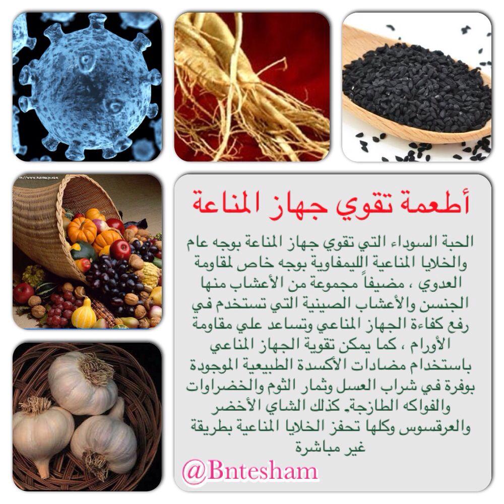 Syria Roulanaji Benefits Q8 Herbhope معلومات طبية الحبة السوداء عسل مضاد للسرطان كويت سوريا صحتك بالدنيا صحة الانسان نصا Health Health Tips Healthy