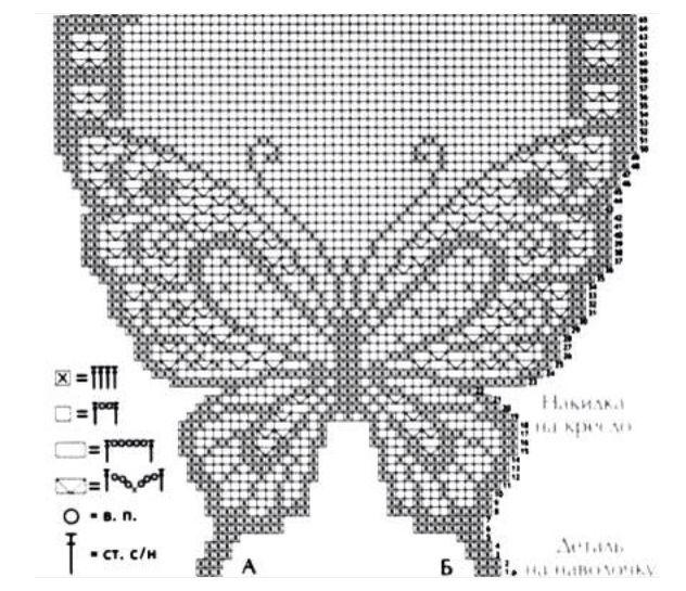 Centrotavola con Farfalla | Gato | Pinterest | Crochet, Crochet ...