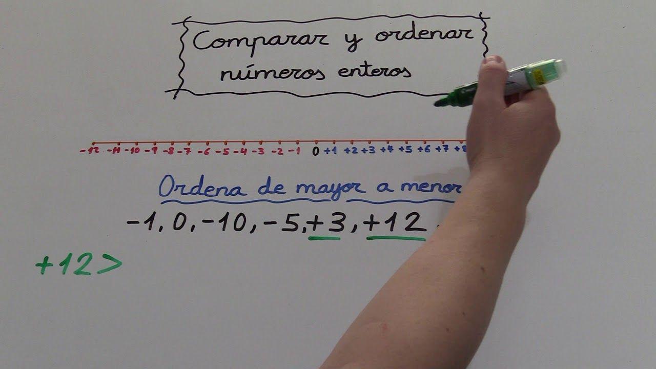 Pin De Ivania Rodriguez En Matematicas En 2020 Positivo Y