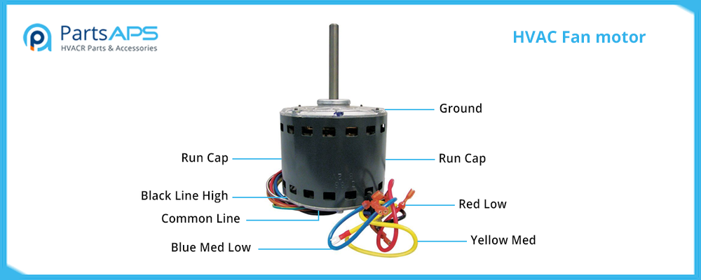 How to install HVAC Fan Motor Parts, and Do you want Buy