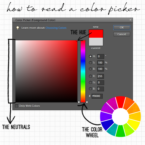Photoshop Color Inspiration: How To Read A Color Picker