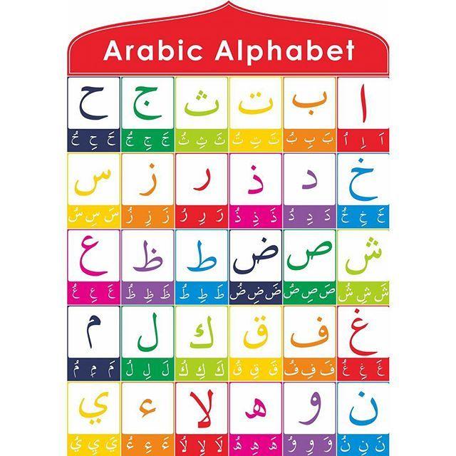 وسائل تعليمية مبتكرة On Instagram بطاقات حروف الهجاء الذكية بالحركات القصيرة الفتح والضم والكس Arabic Alphabet Learn Arabic Alphabet Arabic Alphabet For Kids