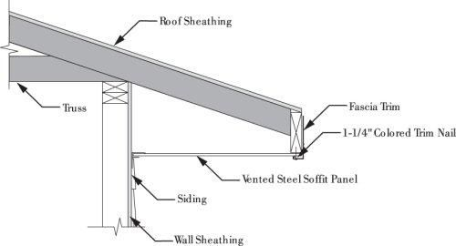 Soffit4 Fascia Roof Sheathing Fascia Board