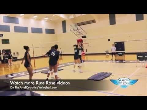 High School Coaching Academy Defense Amp Blocking Youtube Volejbolnye Uprazhneniya Uprazhneniya