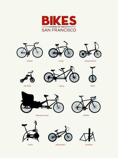Silouettes Moving To San Francisco Bike Bike Poster