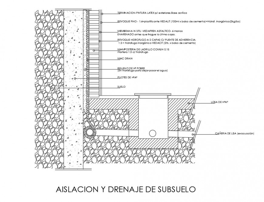 Surface Drainage Construction And Plumbing Details Dwg File Surface Drainage Drainage Underground Drainage