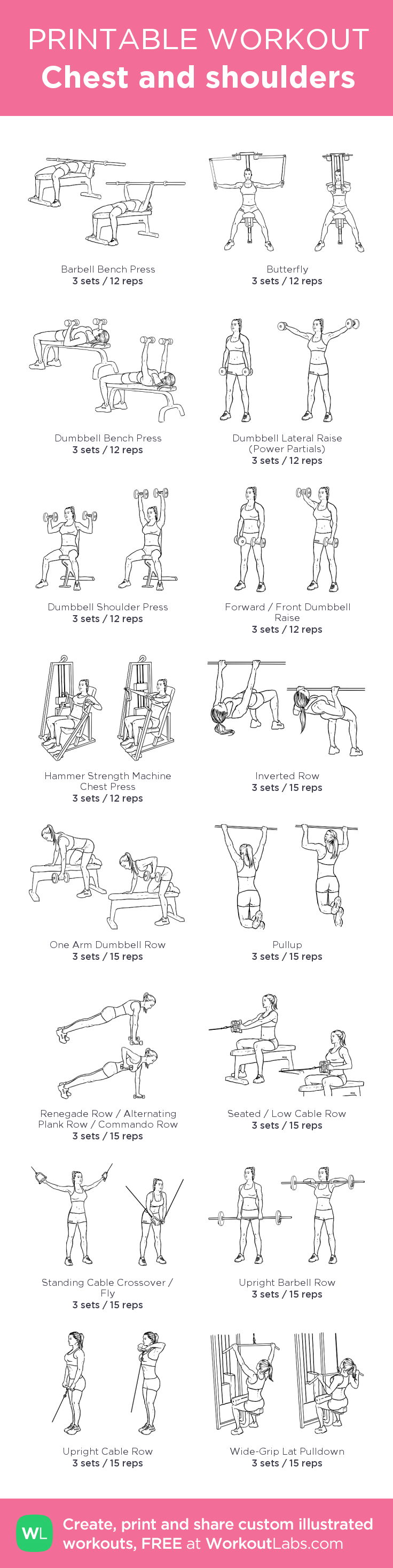 Chest and shoulders: my custom printable workout by @WorkoutLabs ...