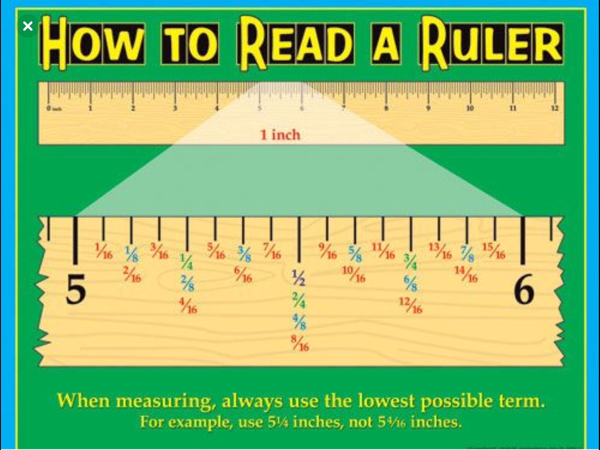Handy Info For Sewing Kids Teaching Fractions Teaching Math Homeschool Math Inches reading tape measure worksheet