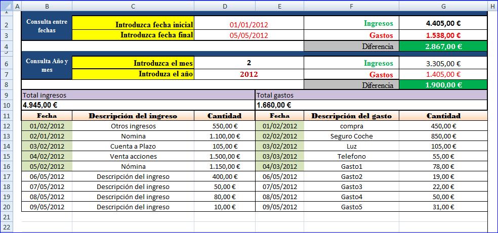 Ingresos Y Gastos Ingresos Y Gastos Plantillas Excel Control De Gastos