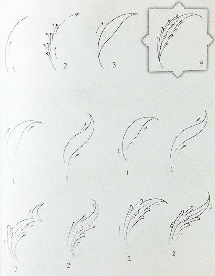 Tirnakli Yaprak Cizimi Desenler Tezhip Yaprak