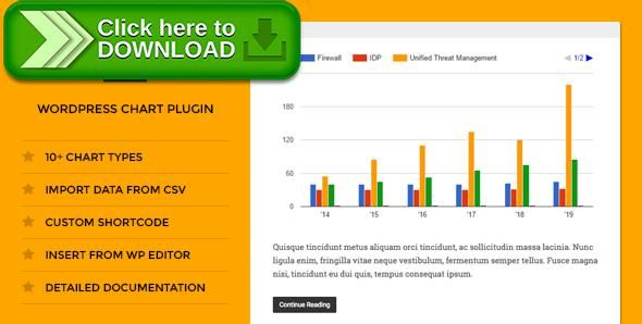 Free Nulled Dw Chart  Wordpress Plugin Download