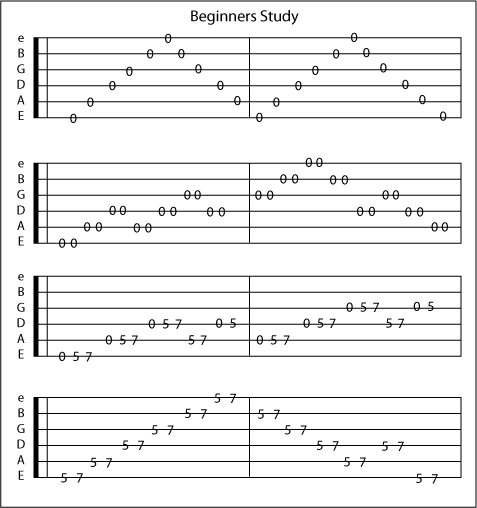 easy guitar chords guitar tabs for beginners in 2019 easy guitar chords guitar tabs for. Black Bedroom Furniture Sets. Home Design Ideas