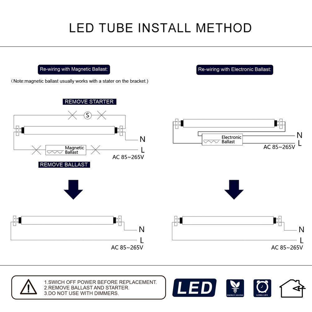 14 Stunning T8 Led Tube Wiring Diagram Led Fluorescent Tube Led Tube Light
