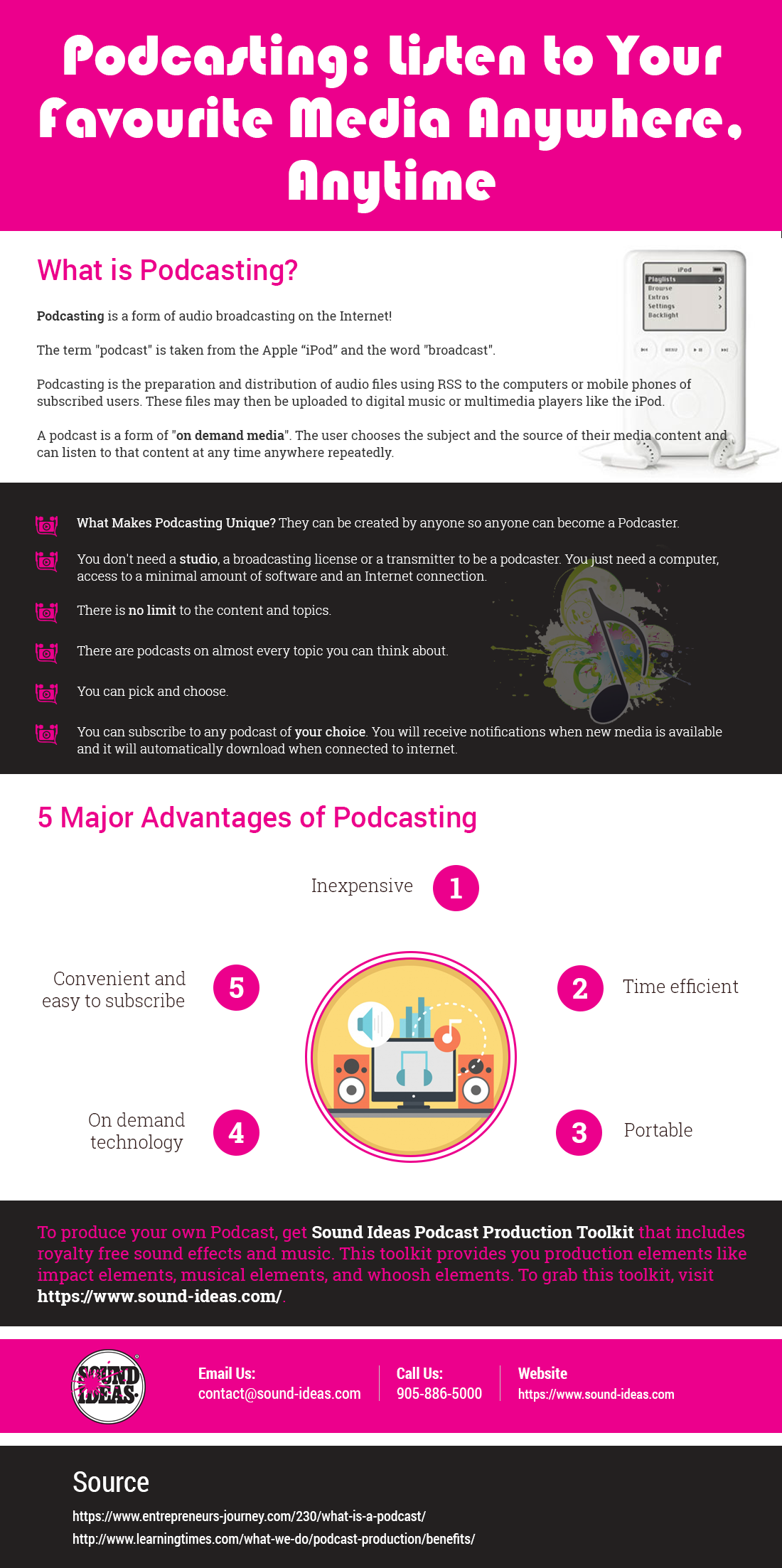 Podcasting Listen to Your Favourite Media Anywhere