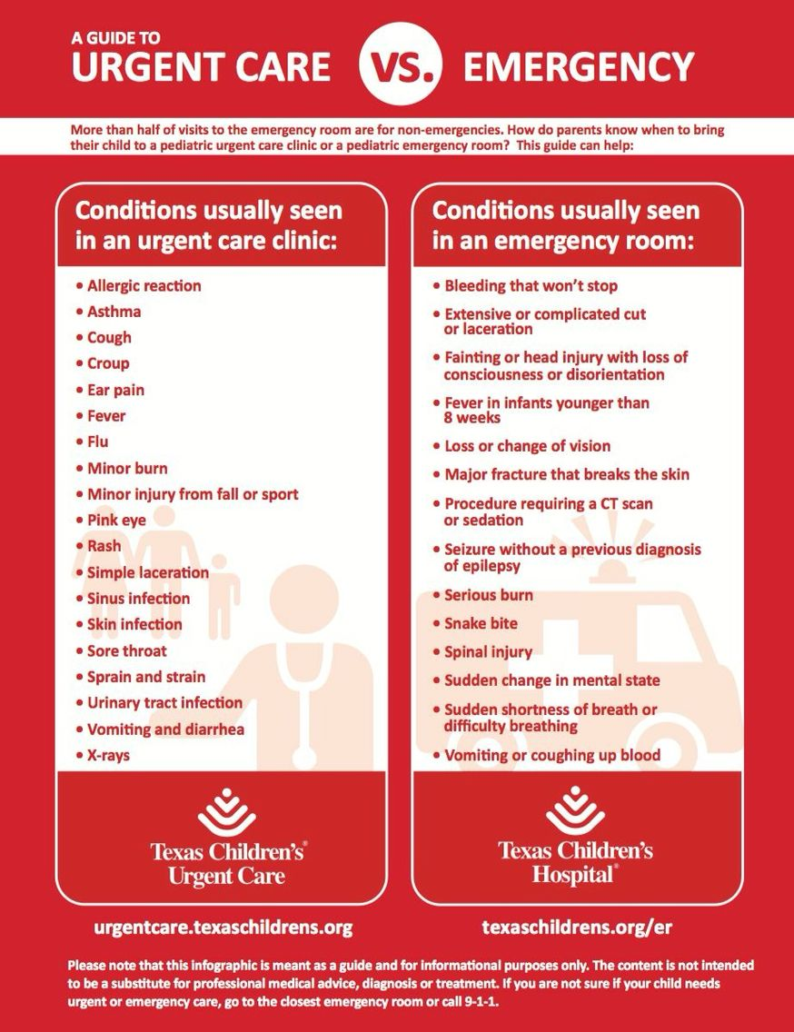 Urgent care vs. ER Urgent care, Emergency care