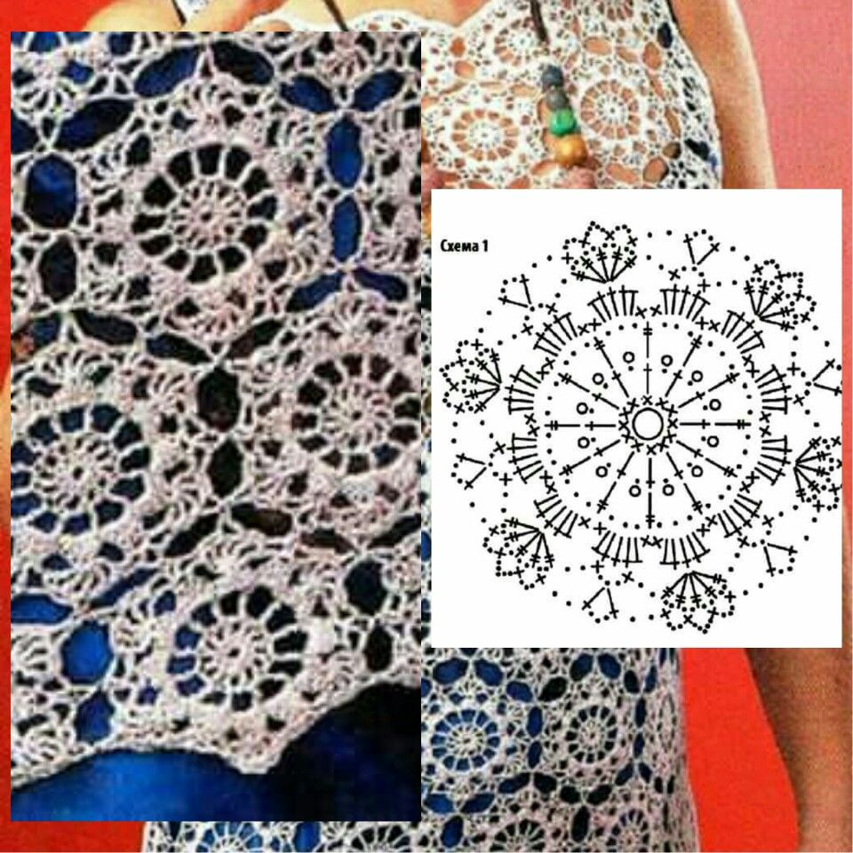 Crochet round motif for a dress or table cloth free pattern ...