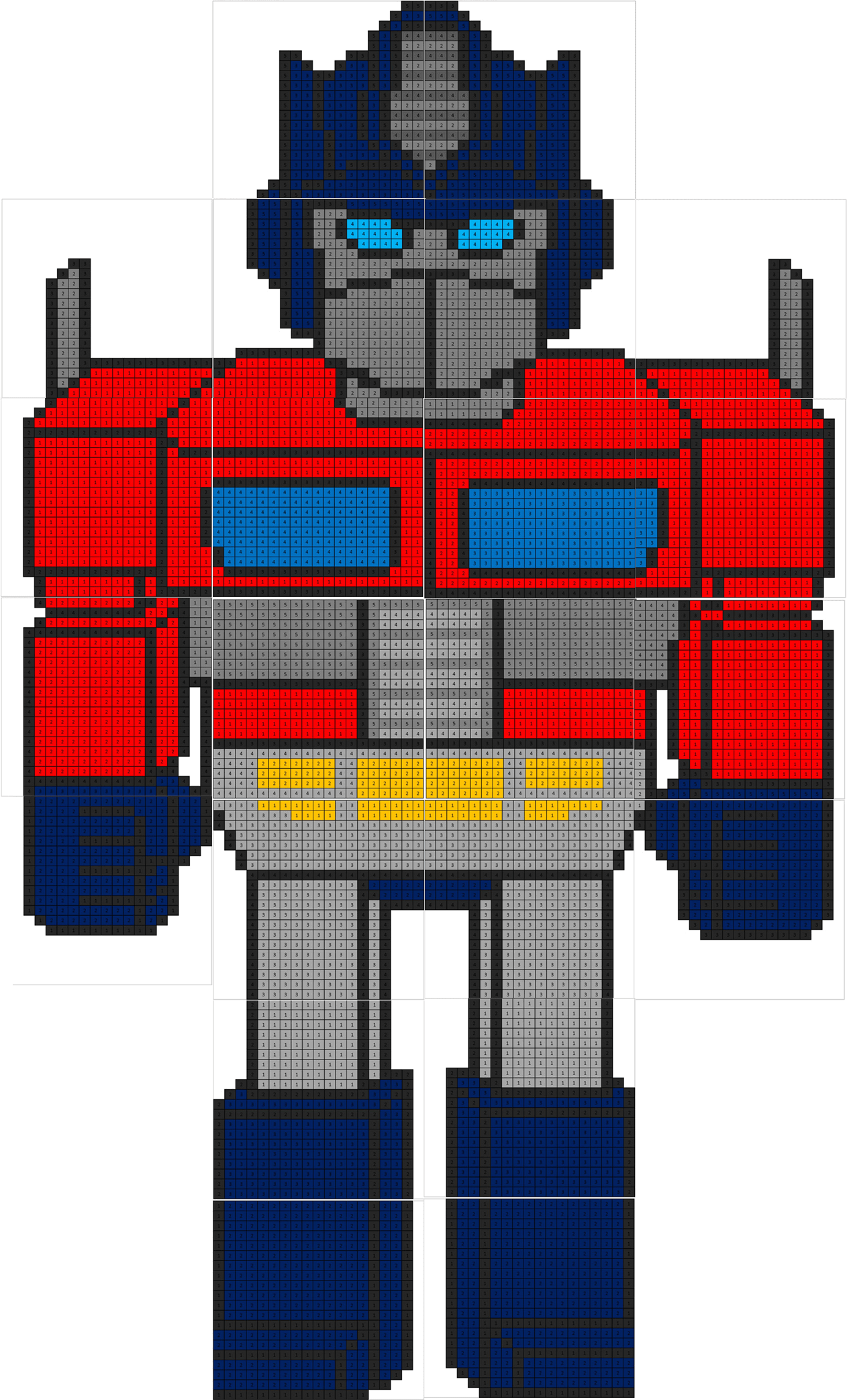 Transformers Multiplication And Division