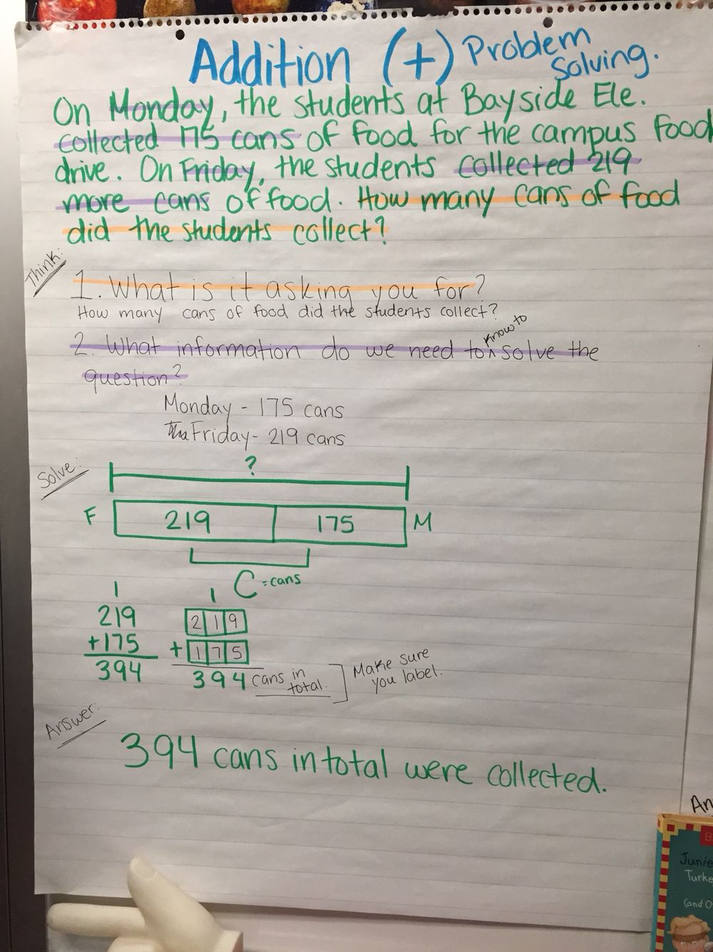 word problem solving- addition with strip diagrams