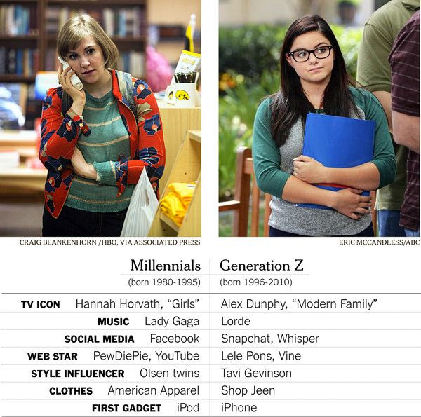 Move Over Millennials Here Comes Generation Z Published 2015 Generation Z Millennials Generation Millennials