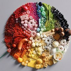 Color Wheel Found Objects Google Search Color Theory Pinterest