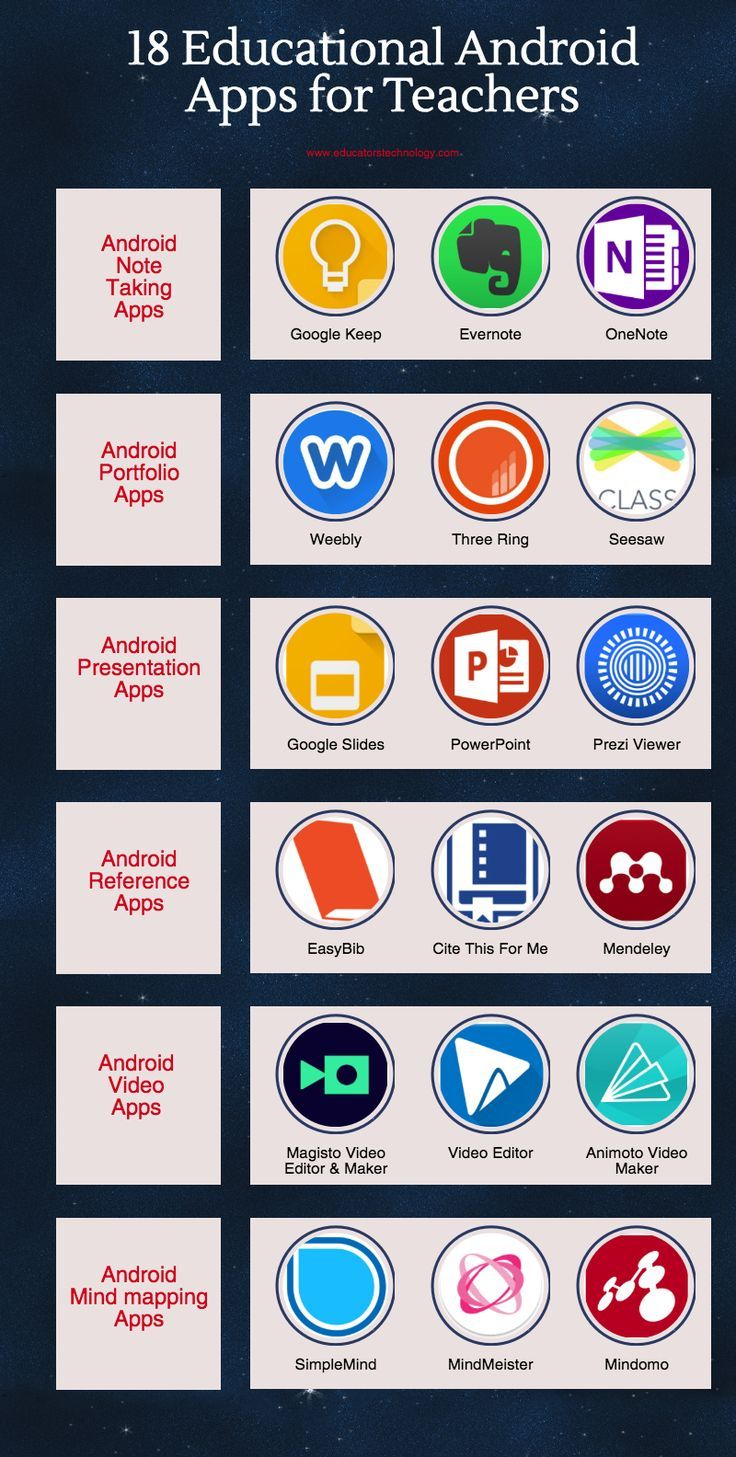 18 Good Educational Android Apps for Teachers