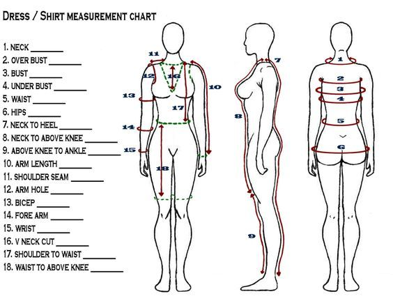 Body Measurement Chart Sewing Measurements Sewing Patterns Pdf Sewing Patterns
