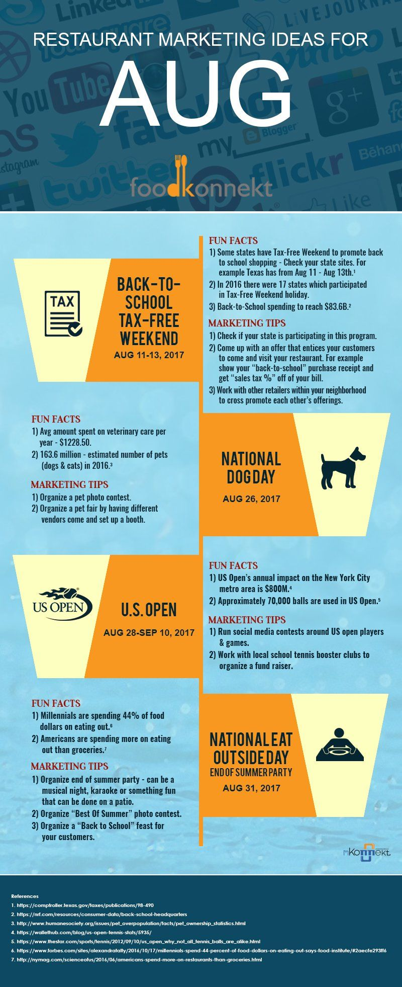Restaurant Marketing Ideas For August Infographic