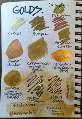 """""""Supplies Sampler"""" - This is a valuable personal resourceto keep track of your inventory as well as discovering the qualities of specific products such as paints, pens, markers, inks, etc."""