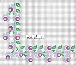 Resultado de imagem para celia ramalho
