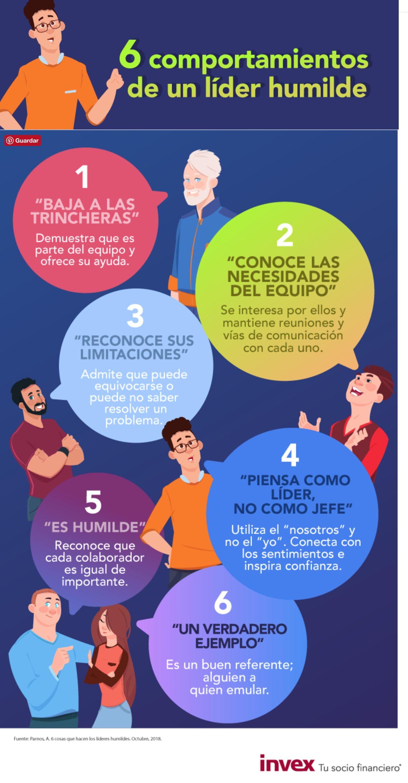 6 Comportamientos De Un Líder Humilde Infografia Infographic Leadership Tics Y Formación Desarrollo De Liderazgo Habilidades De Liderazgo Liderazgo Coaching