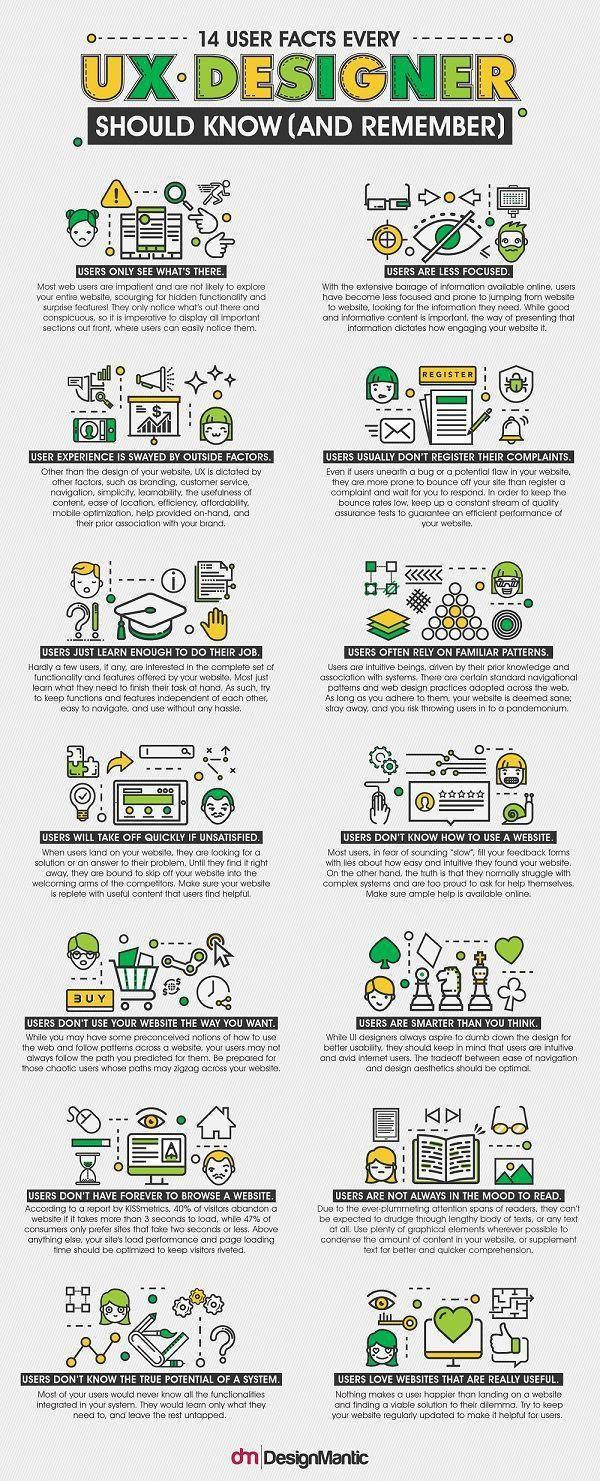 Infographics Ui Design Et Web Design: Infographics Tableau #InfographicsAnimation Id:7894469712